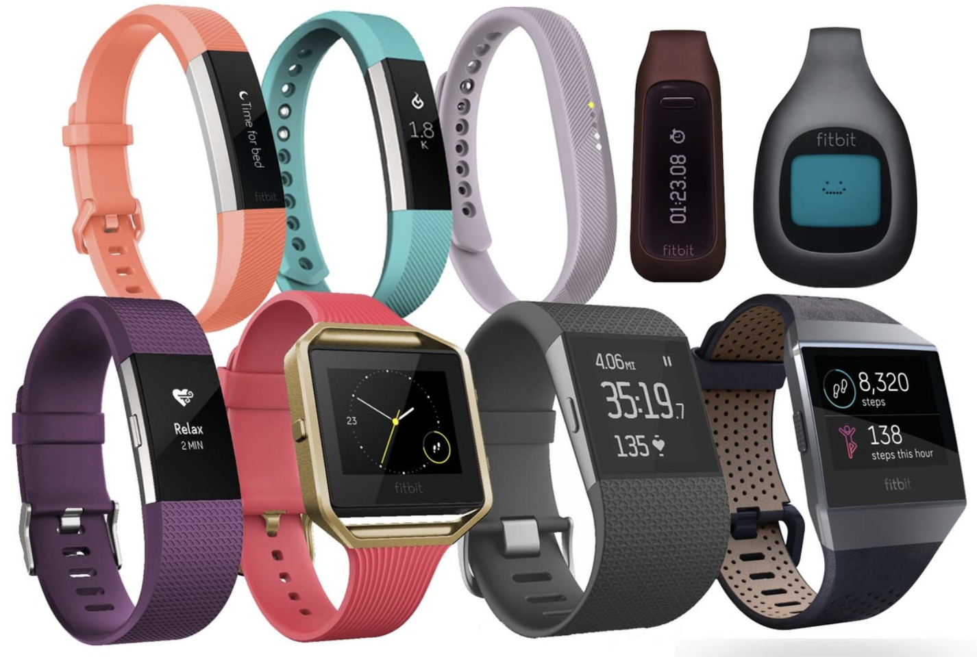 Who Owns Your FitBit Data? Biometric Data Privacy Problems – The